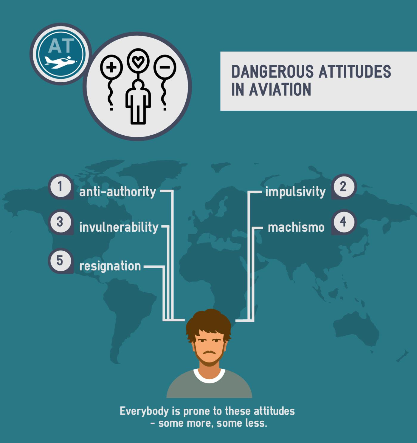 dangerous_hazardous_attitudes_in_aviation_preview