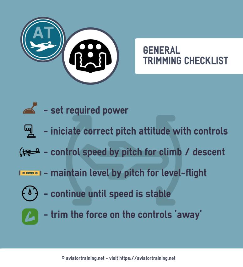 general-trimming-checklist